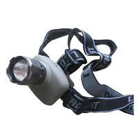 1 Cree LED 3W Zoom Headlamp